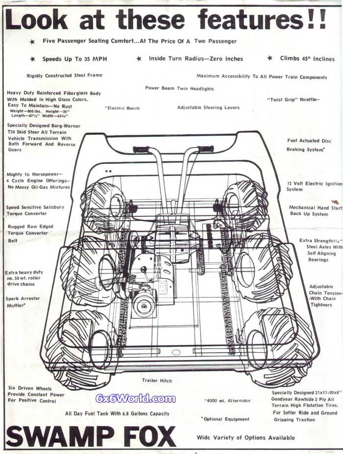 argo 6x6 wiring diagram