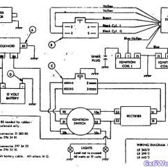 Engine Wiring Diagrams Collaboration Diagram For College Management System 6x6 World Jlo Two Stroke