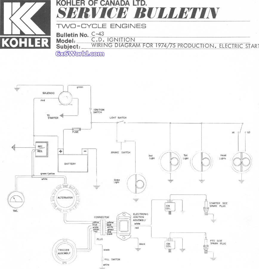 6x6 World Kohler Engine Owners Manuals