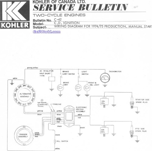 small resolution of kohler wiring diagram manual wiring diagram third level rh 19 3 11 jacobwinterstein com kohler 7000 series wiring diagram 27 hp kohler wiring diagram