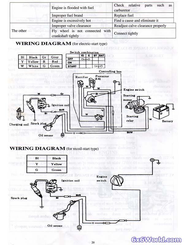 Honda Gx390 Wiring Schematic. Honda. Get Free Image About Wiring ...: Honda Gx390 Generator Wiring Diagram at e-platina.org