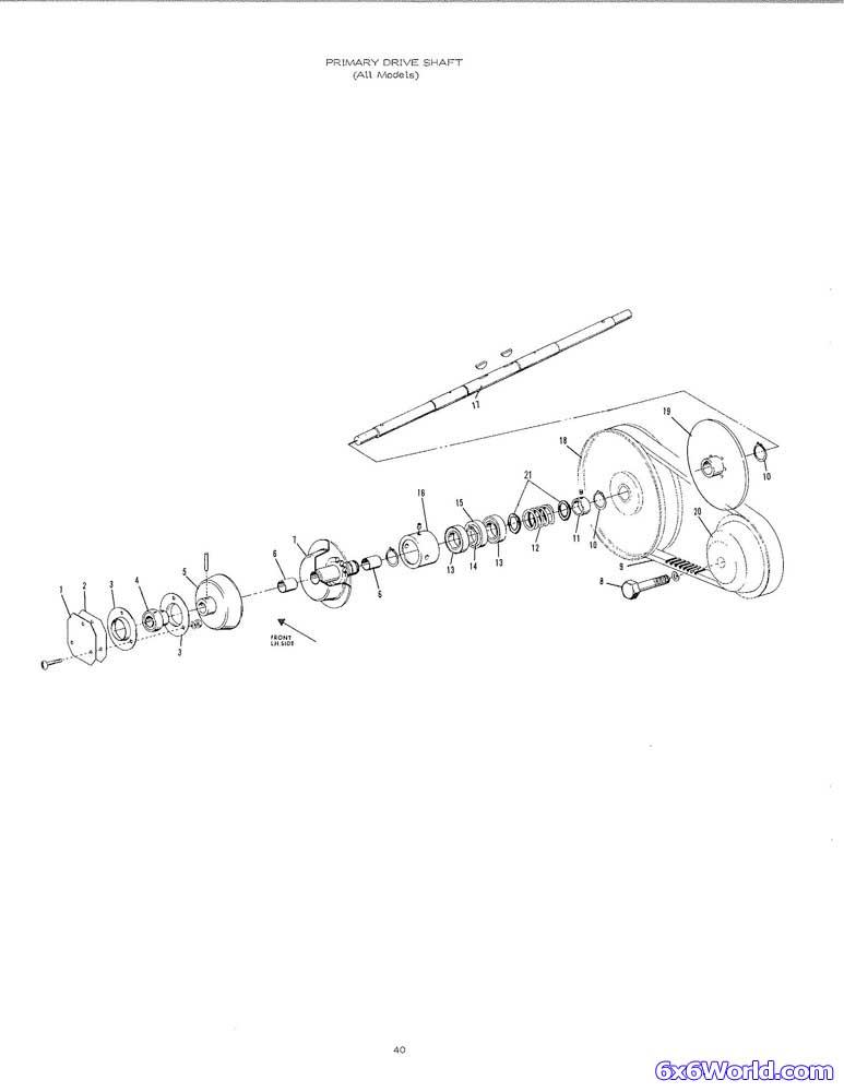 Argo Parts Manual