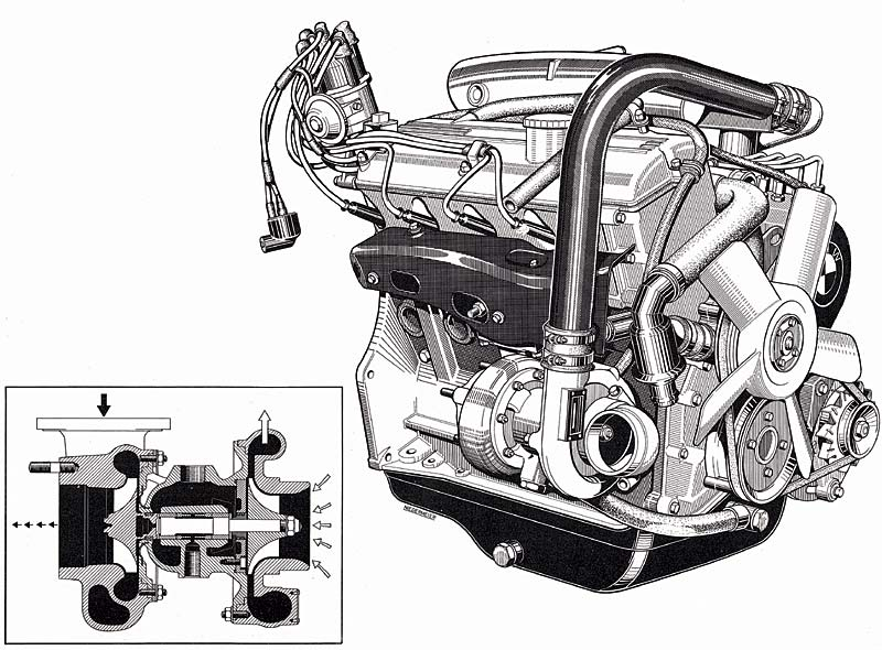 Foto: BMW 2002 turbo, Motor (vergrößert)