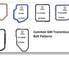 th700r4 transmission diagram wiring diagram meta 700r4 identification drivetrain resource 700r4 transmission diagram th700r4 transmission diagram [ 1058 x 775 Pixel ]