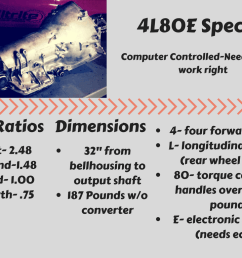 4l80e transmission specs [ 1024 x 768 Pixel ]
