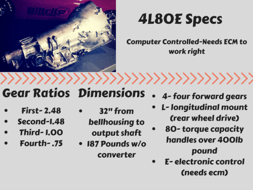 small resolution of 4l80e transmission specs
