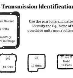 c4 identification [ 1024 x 768 Pixel ]