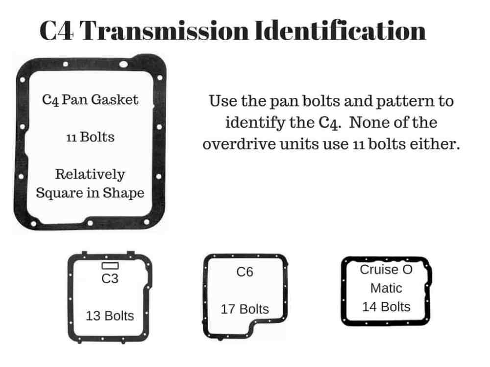medium resolution of c4 identification
