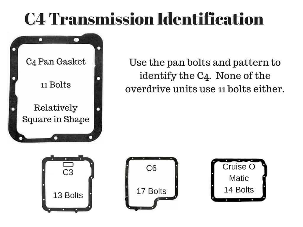 hight resolution of c4 identification