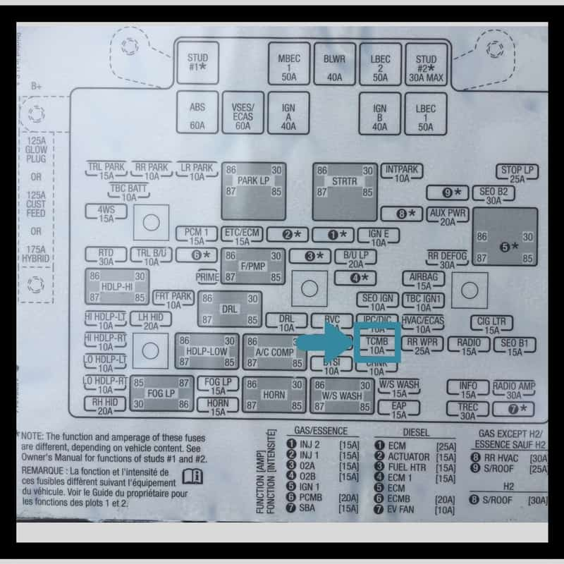 99 Silverado Fuse Box Diagram