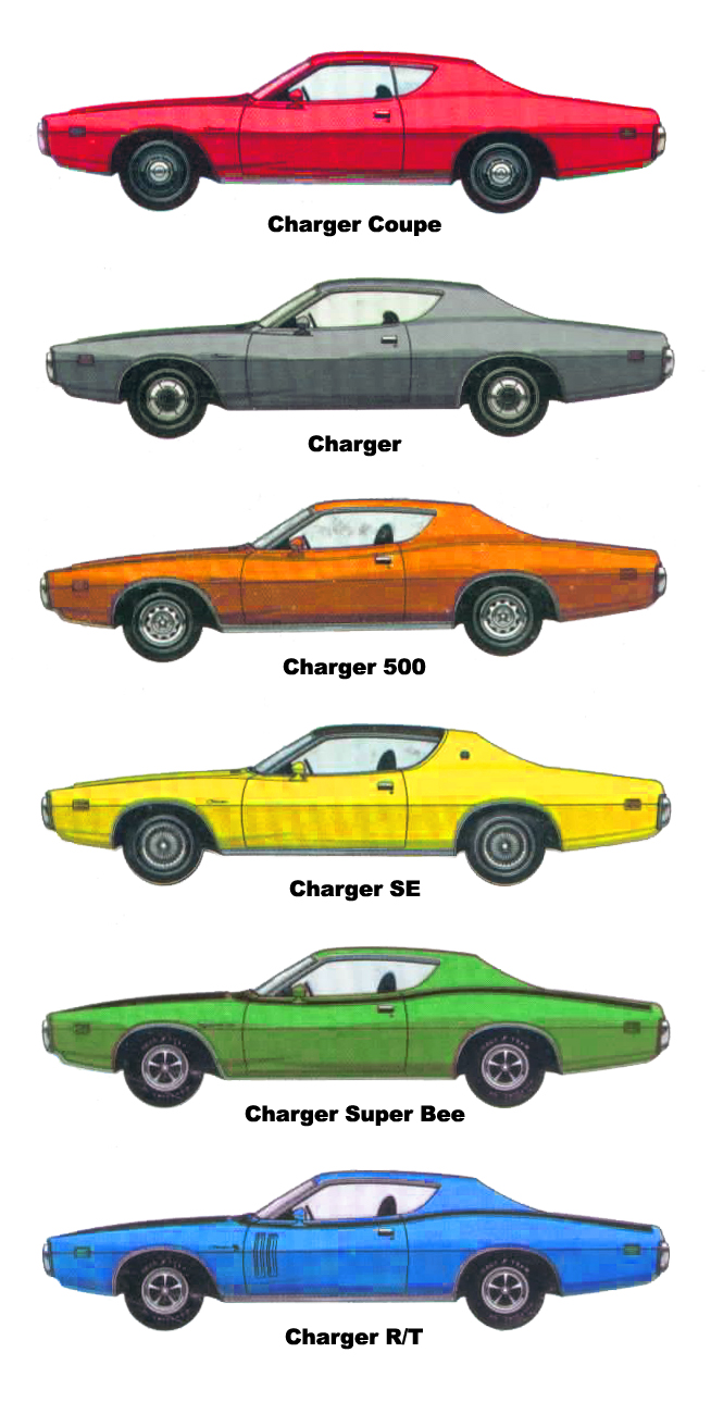 medium resolution of 1971 dodge charger super bee