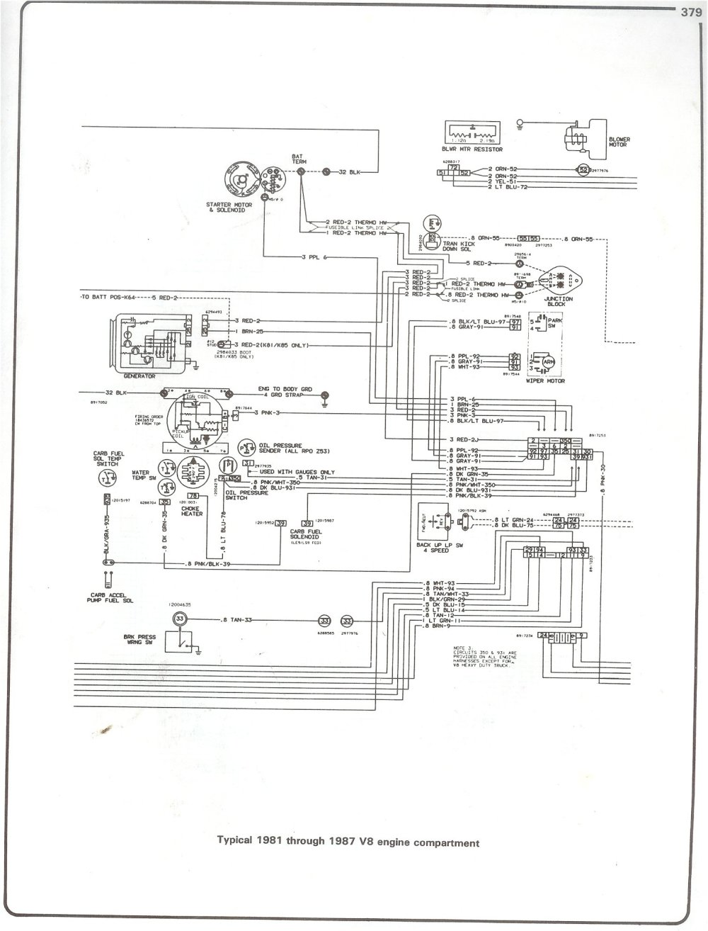 medium resolution of complete 73 87 wiring diagrams 2001 suburban wiring diagram 81 87 v8 engine compartment