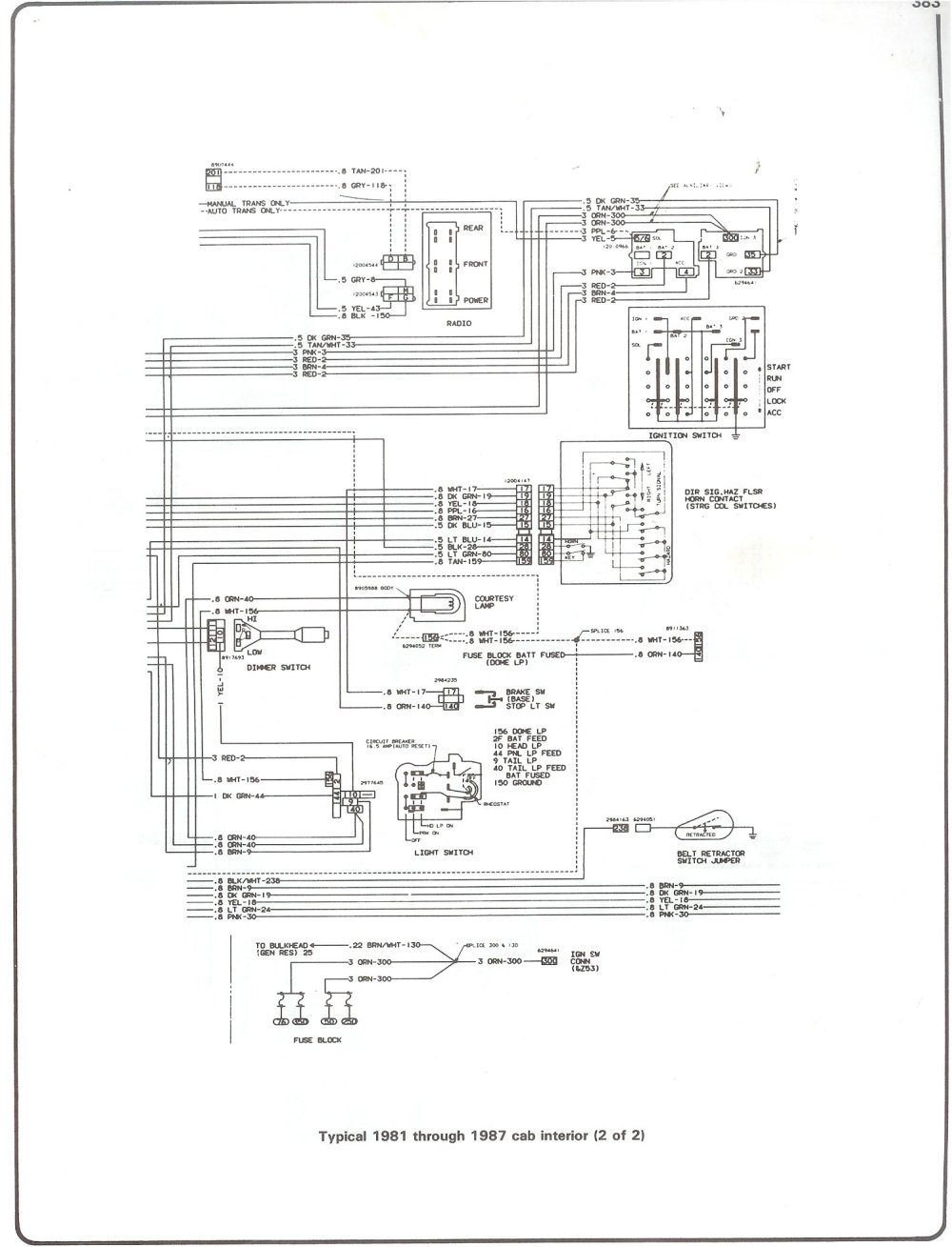 medium resolution of complete 73 87 wiring diagrams 1987 chevrolet s10 blazer 81 87 cab interior page 2
