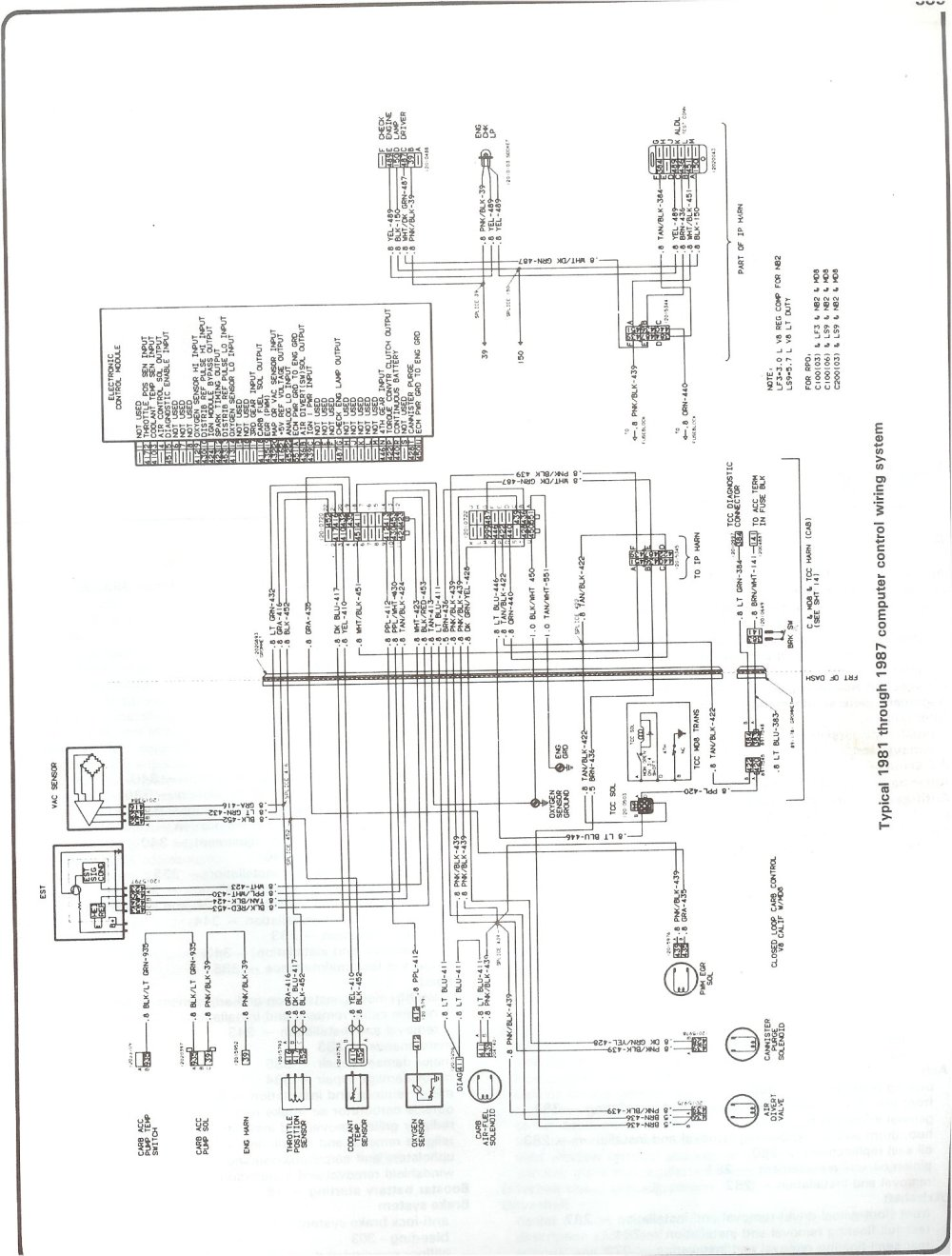 medium resolution of complete 73 87 wiring diagrams 87 chevy camaro engine compartment wiring diagram 81 87 computer control