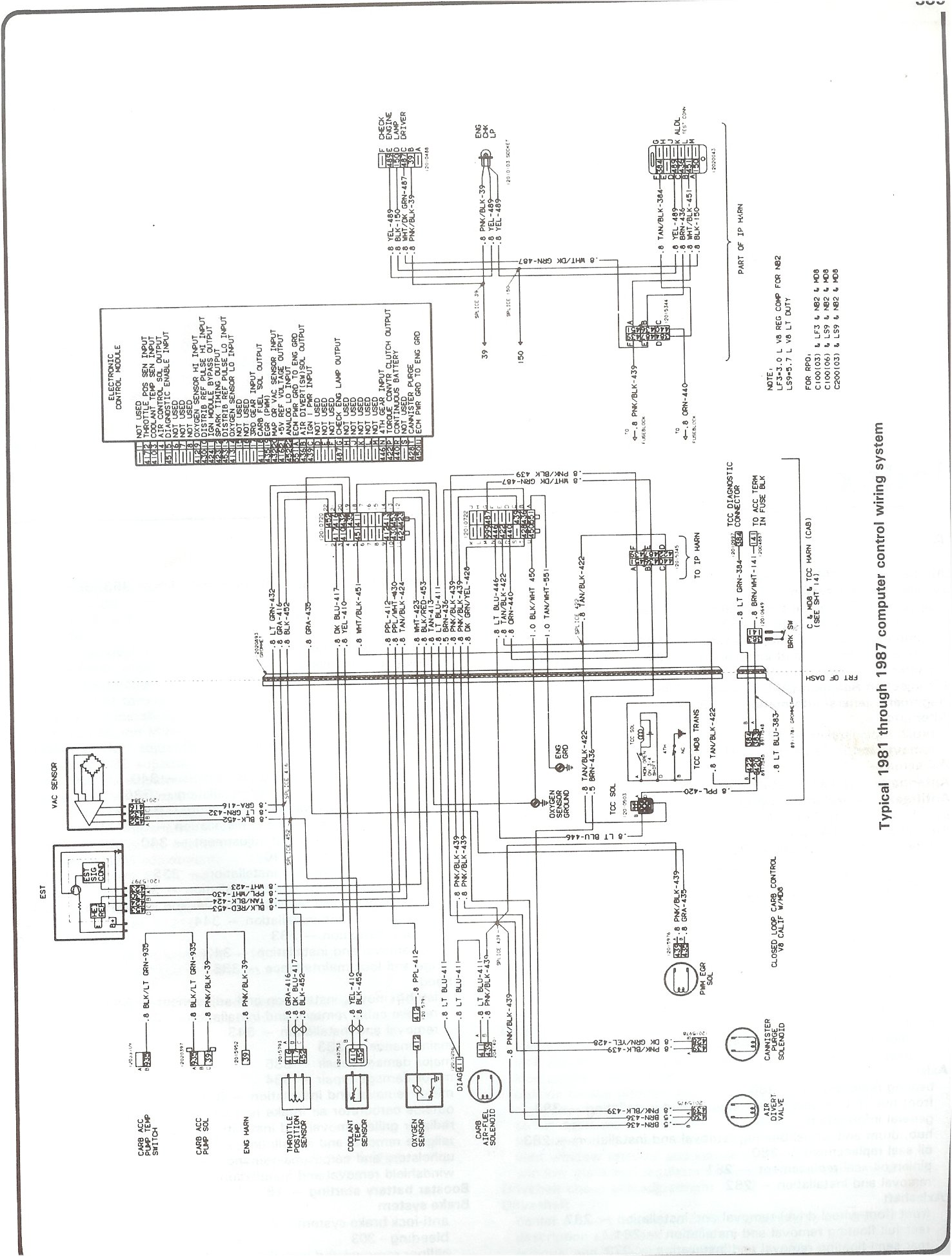 hight resolution of complete 73 87 wiring diagrams 87 chevy camaro engine compartment wiring diagram 81 87 computer control