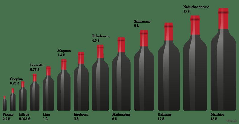 Grosse Flaschen  La Cave des Lauriers  Vins de Neuchtel