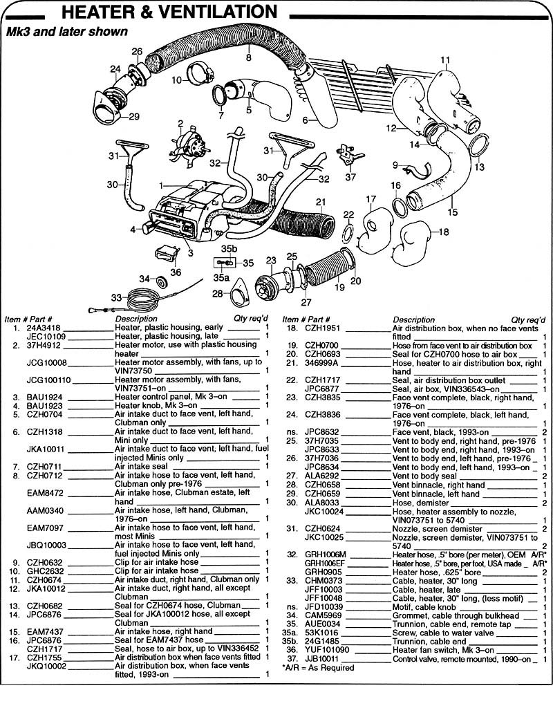 Mini Moke Engine Parts Diagram. Mini. Auto Wiring Diagram