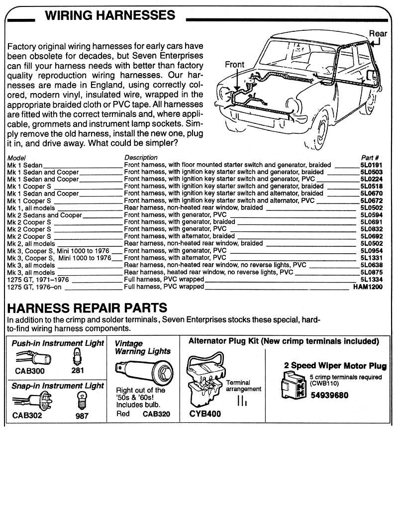 medium resolution of rover mini wiring diagram