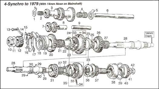 Diagram, 4-Synchro Transmission