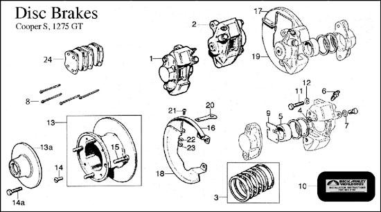 Brakes, Disc Cooper S, 1275 GT