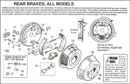 Diagram, Brakes, Rear
