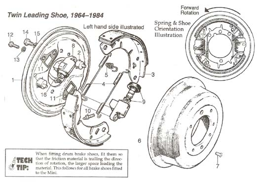 Brakes, Twin Leading Shoe