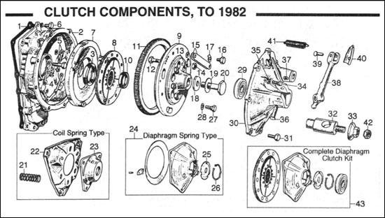 Diagram, Clutch & Flywheel, Pre-Verto