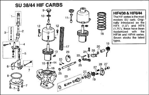 Diagram, HIF Carburetor