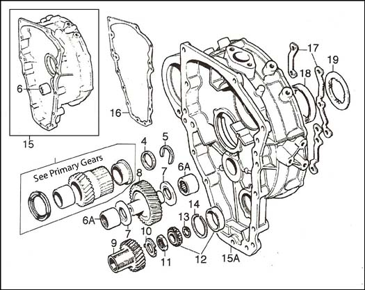 Diagram, Transfer Gears