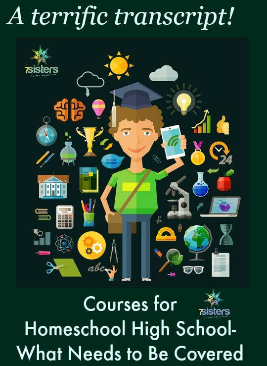 Courses for Homeschool High School
