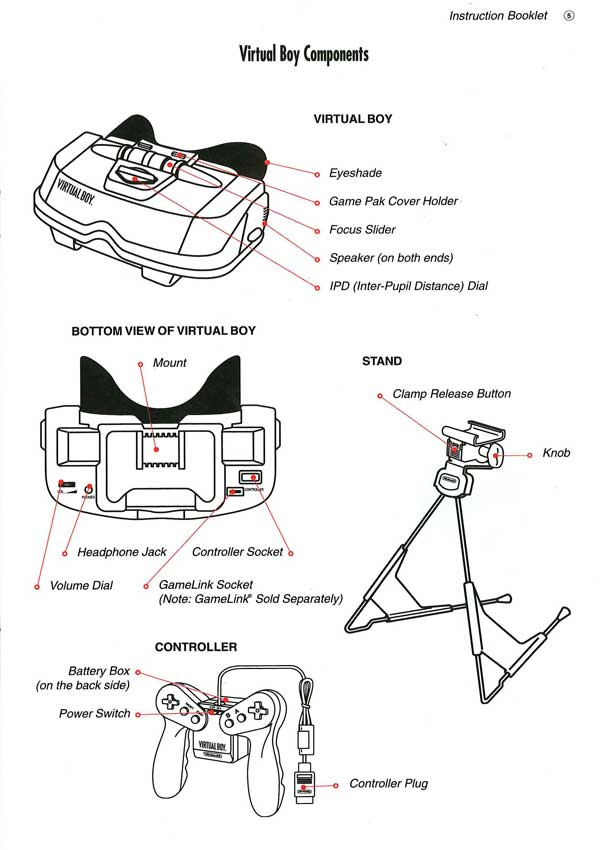 Nintendo Virtual Boy Owners Manual for a very odd tripod