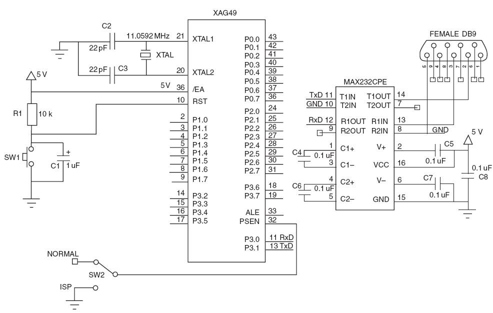 strange 8051 programming problem : Rickey's World of