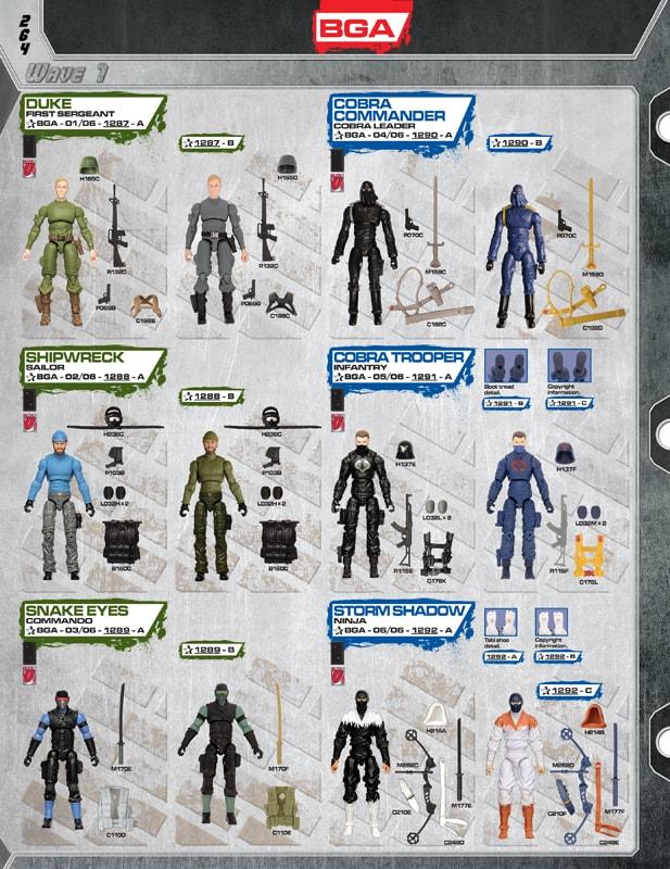 "Sneak Peak: Rank & File A Guide To 4"" G.I. Joe Action Figures"