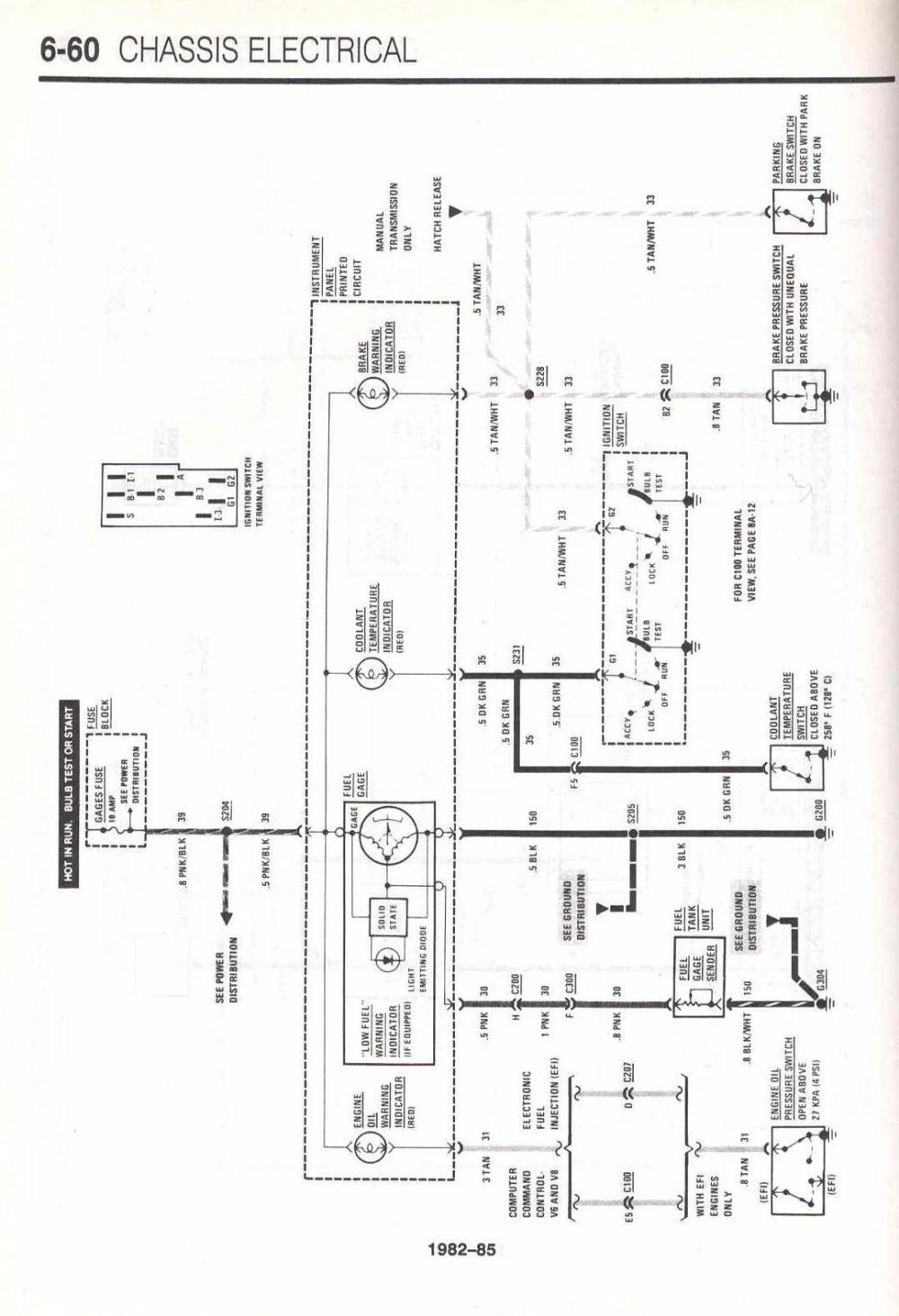 medium resolution of 1981 corvette fuse panel diagram