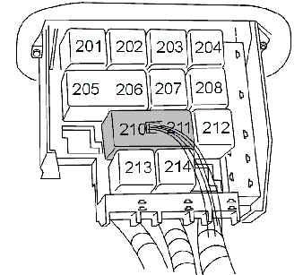 1998 Volvo V70 Turbo 1998 Volvo 760 Turbo Wiring Diagram