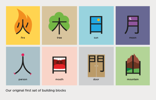 chineasy1