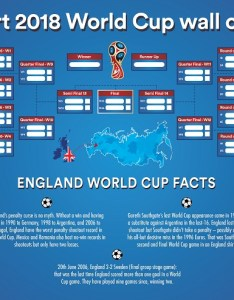 World cup sport also   wall chart rh