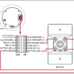 Aiphone Intercom Wiring Diagram Nissan Sentra Speaker Diagrams   Get Free Image About