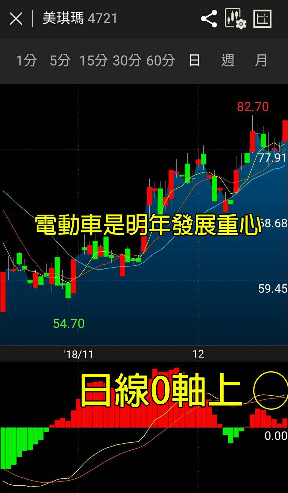 股市德哥 盤中神秘大戶講股 2018/12/24 – 寶得富網