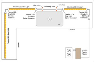 88Light  How do I install LED under cabi lights on one power source with gaps between the