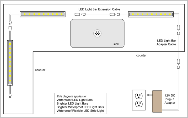 Calculator Saving Light Power Led