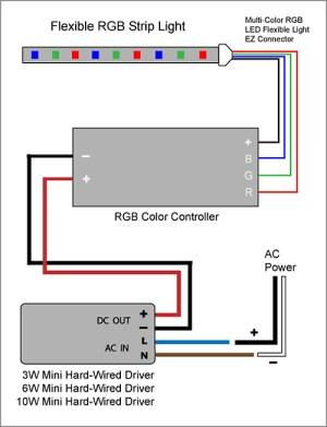 88Light  Flexible RGB LED Strip Light to Color Controller