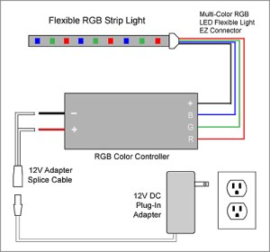 88Light  Flexible RGB LED Strip Light to Color Controller