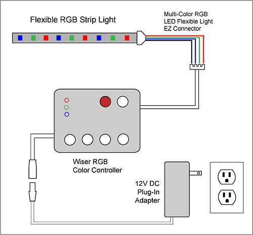 led strip light wiring diagram honda 6 5 hp engine parts 88light color changing kit diagrams