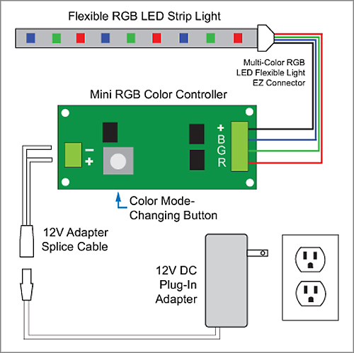 wiring diagram for led strip lights wiring image rgb led strip wiring diagram wiring diagrams on wiring diagram for led strip lights