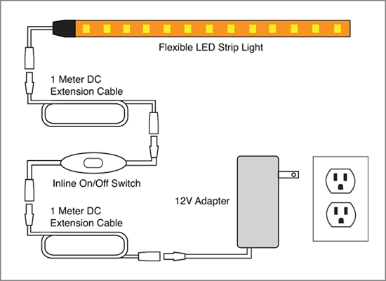 Wiring A Switch To Led Strip Lights On Vacuum Switch Wiring Diagram