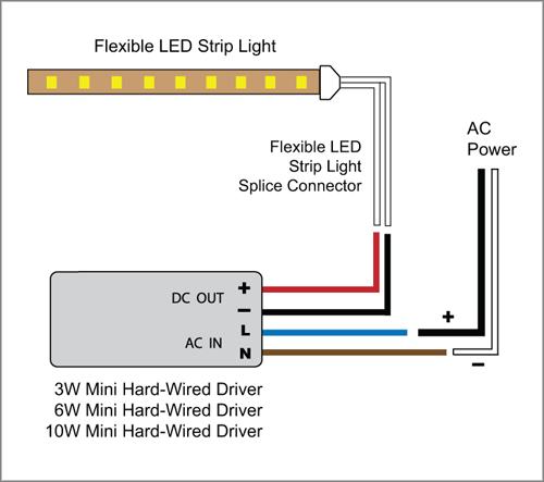 88Light Flexible LED Strip Light To Driver And Adapter Wiring