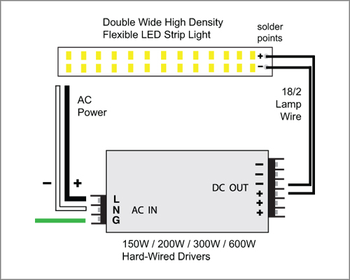 led strip light wiring diagram trane voyager diagrams 88light double wide high density flexible