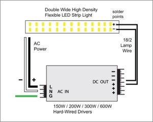 88Light  Double Wide High Density Flexible LED Strip Light wiring diagrams