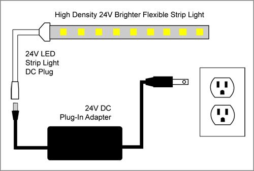 Light Strip Wiring Diagram Furthermore Led Tube Light Wiring Diagram